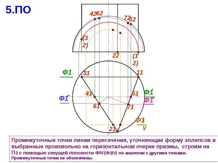22 Промежуточные точки линии пересечения, уточняющие форму эллипсов и выбранн...