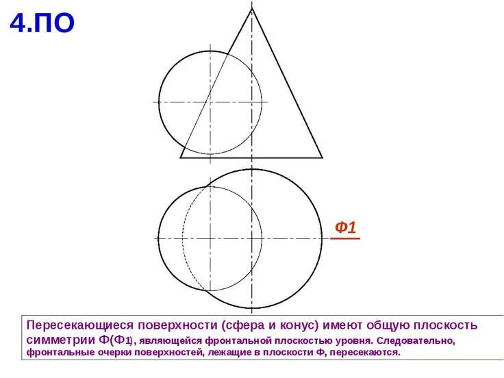Адыгея, принцип построения точек пересечения линии с поверхностью имущество физических лиц