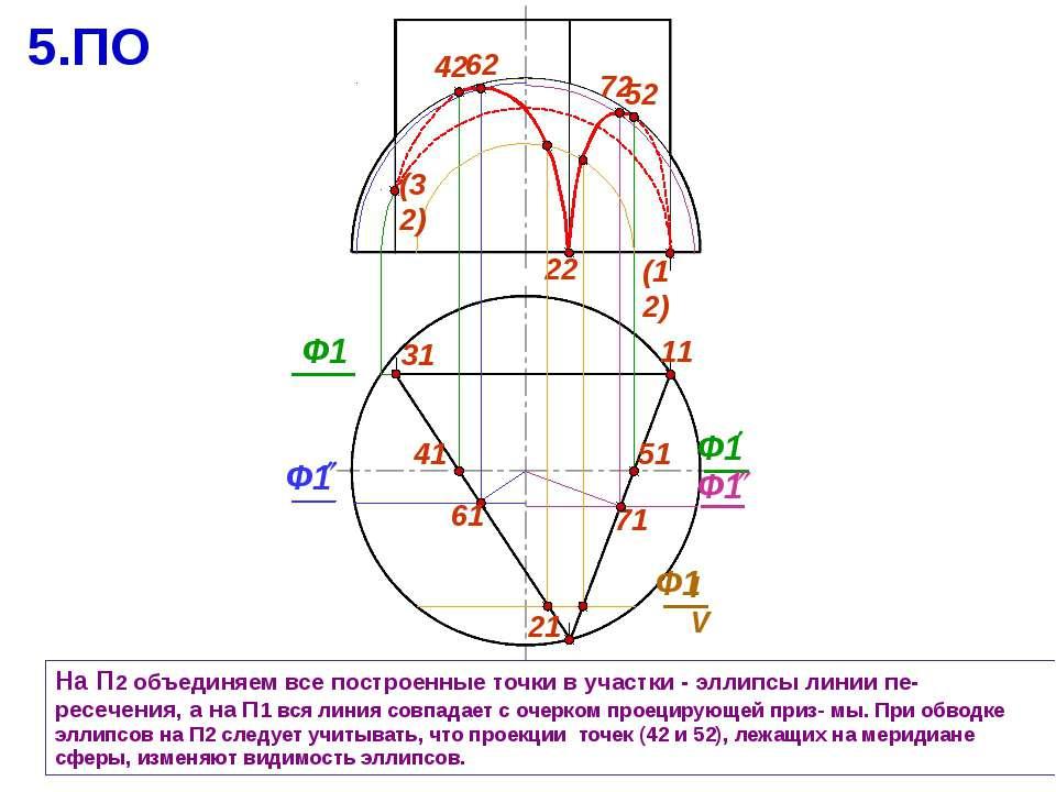 22 31 На П2 объединяем все построенные точки в участки - эллипсы линии пе- ре...