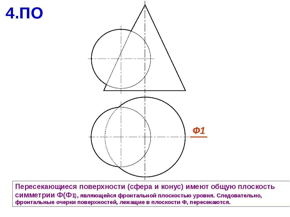 Пересекающиеся поверхности (сфера и конус) имеют общую плоскость симметрии Ф(...