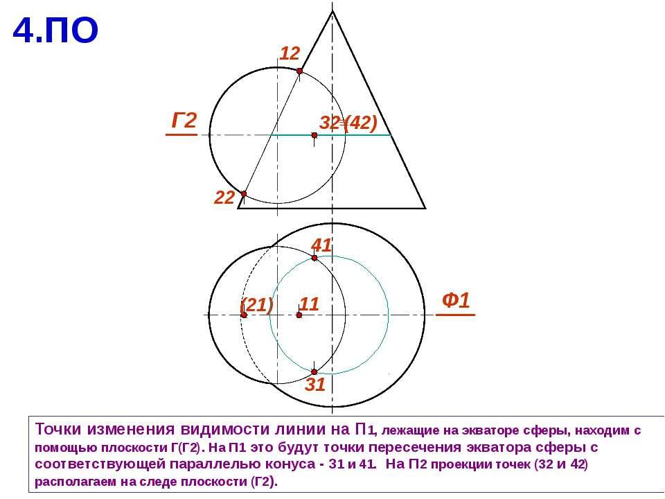 Точки изменения видимости линии на П1, лежащие на экваторе сферы, находим с п...