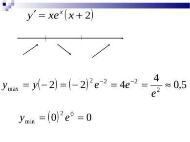 3) -2 x 0 + + - 4) x=-2 – точка максимума x=0 – точка минимума