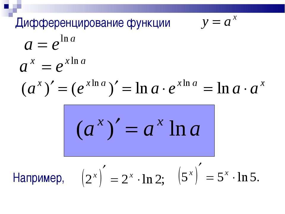 Дифференцирование функции Например,