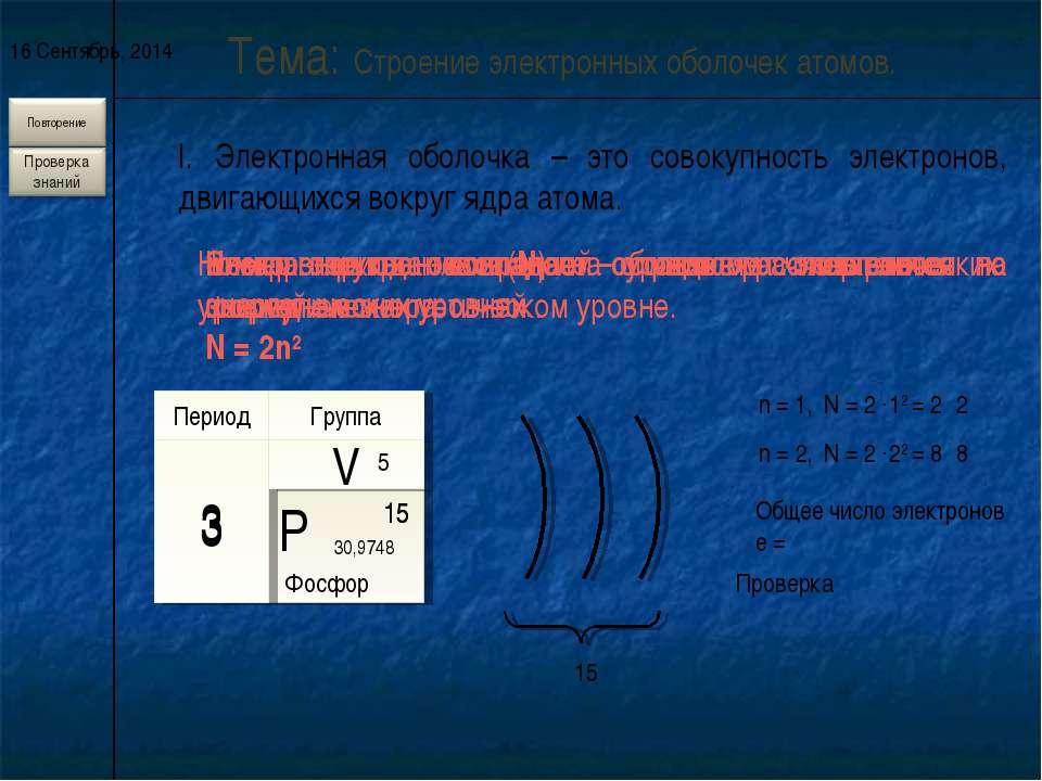 * I. Электронная оболочка – это совокупность электронов, двигающихся вокруг я...