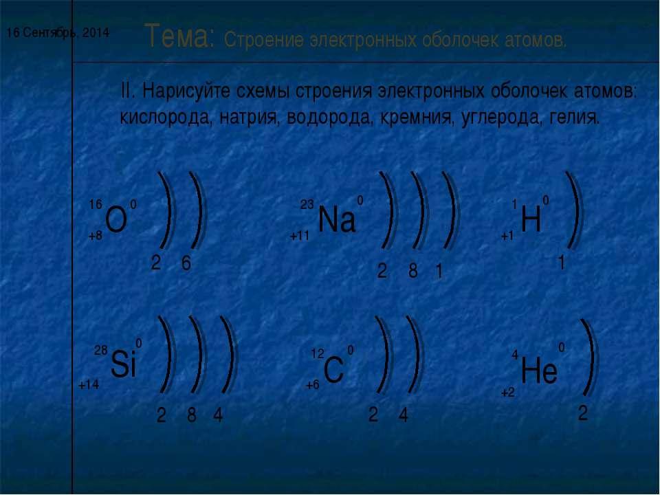 * Тема: Строение электронных оболочек атомов. II. Нарисуйте схемы строения эл...