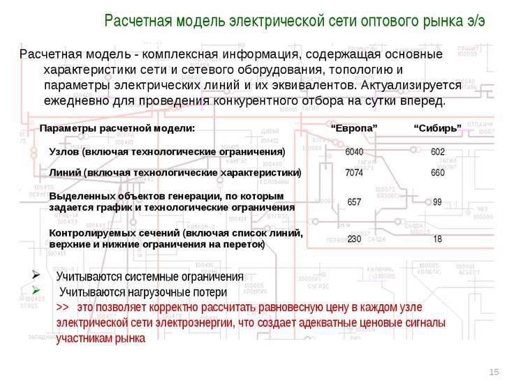 * Расчетная модель электрической сети оптового рынка э/э Учитываются системны...