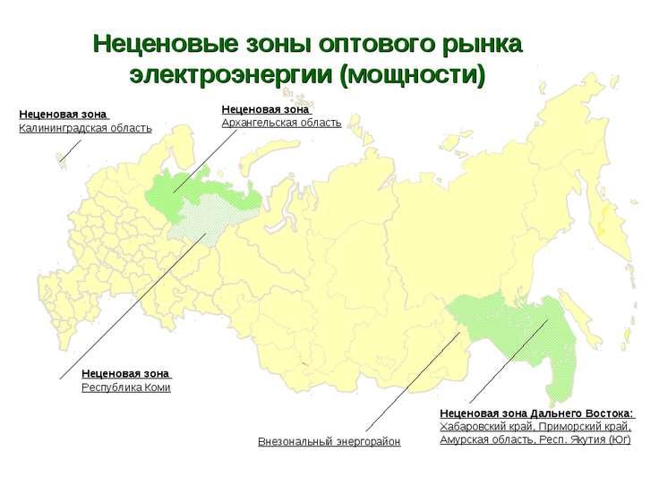 * Неценовые зоны оптового рынка электроэнергии (мощности) Внезональный энерго...