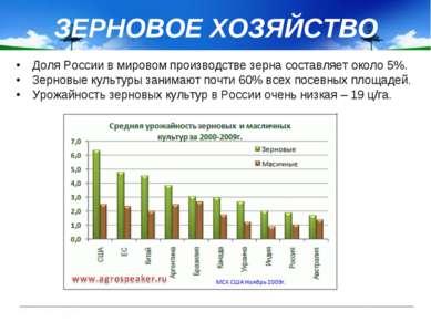 Доля России в мировом производстве зерна составляет около 5%. Зерновые культу...