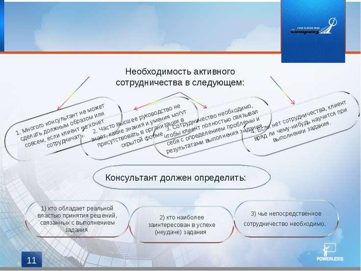 * Необходимость активного сотрудничества в следующем: Консультант должен опре...