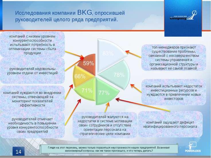 * Исследования компании BKG, опросившей руководителей целого ряда предприятий...