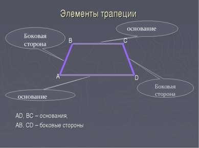 Элементы трапеции AD, BC – основания, AB, CD – боковые стороны основание осно...