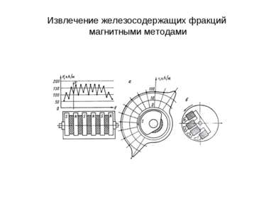 Извлечение железосодержащих фракций магнитными методами