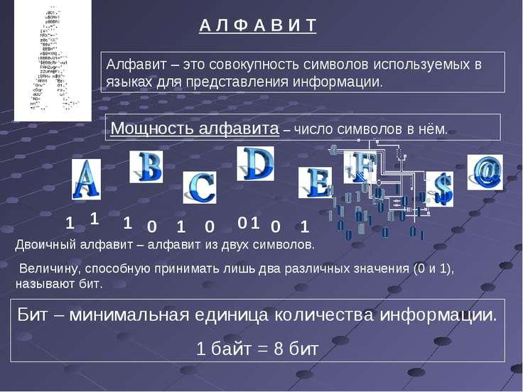 А Л Ф А В И Т Алфавит – это совокупность символов используемых в языках для п...