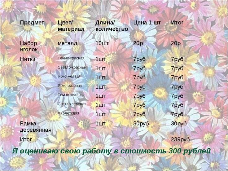 Я оцениваю свою работу в стоимость 300 рублей Предмет Цвет/ материал Длина/ к...