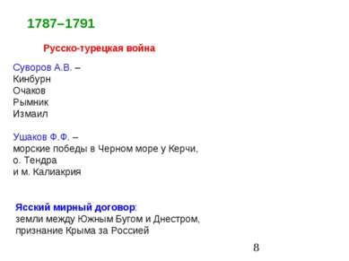 1787–1791 Русско-турецкая война Суворов А.В. – Кинбурн Очаков Рымник Измаил У...