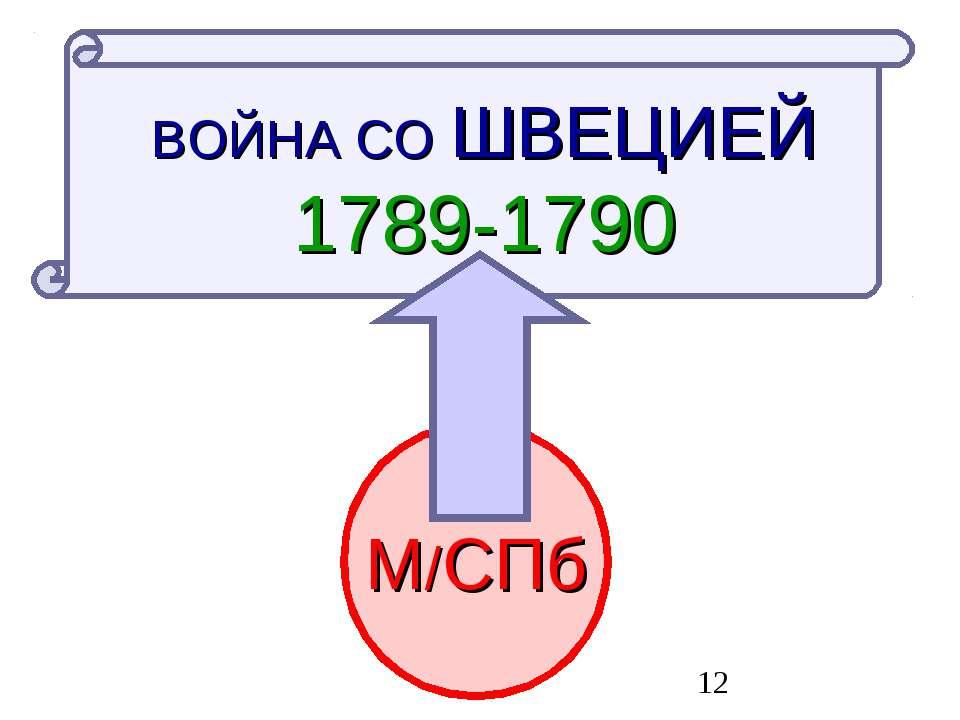М/СПб ВОЙНА СО ШВЕЦИЕЙ 1789-1790