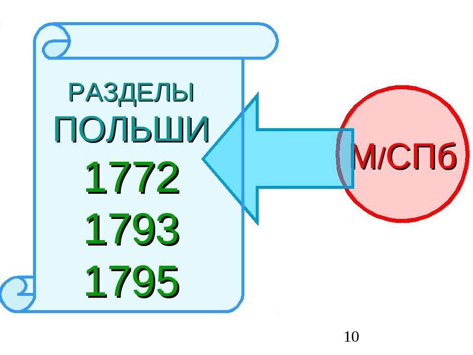 М/СПб РАЗДЕЛЫ ПОЛЬШИ 1772 1793 1795