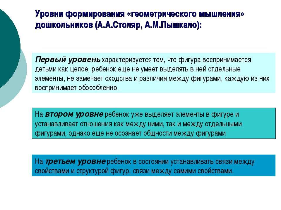 Уровни формирования «геометрического мышления» дошкольников (А.А.Столяр, А.М....