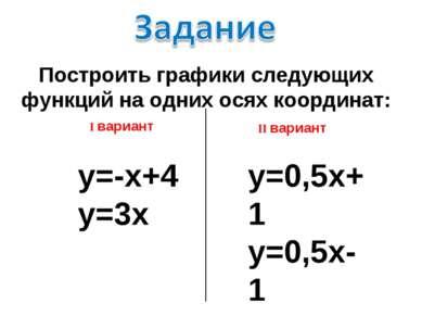 Построить графики следующих функций на одних осях координат: I вариант II вар...