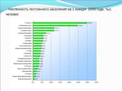 Численность постоянного населения на 1 января 2009 года, тыс. человек