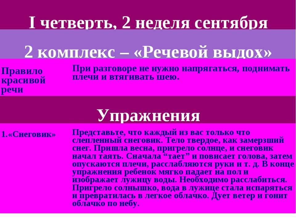 I четверть, 2 неделя сентября 2 комплекс – «Речевой выдох» Правило красивой р...