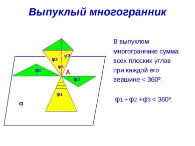 Выпуклый многогранник В выпуклом многограннике сумма всех плоских углов при к...