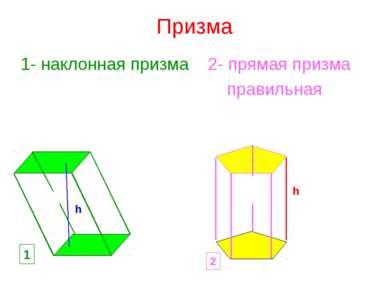 Призма 1- наклонная призма 2- прямая призма правильная 1 2 h h
