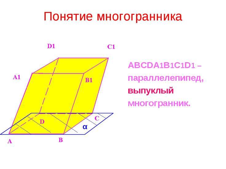 Понятие многогранника ABCDA1B1C1D1 – параллелепипед, выпуклый многогранник. α