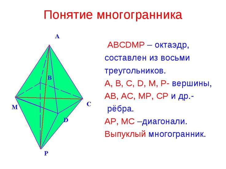 Понятие многогранника ABCDMP – октаэдр, составлен из восьми треугольников. A,...
