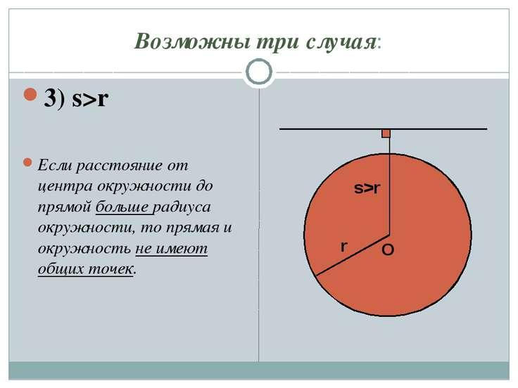 Возможны три случая: 3) s>r Если расстояние от центра окружности до прямой бо...