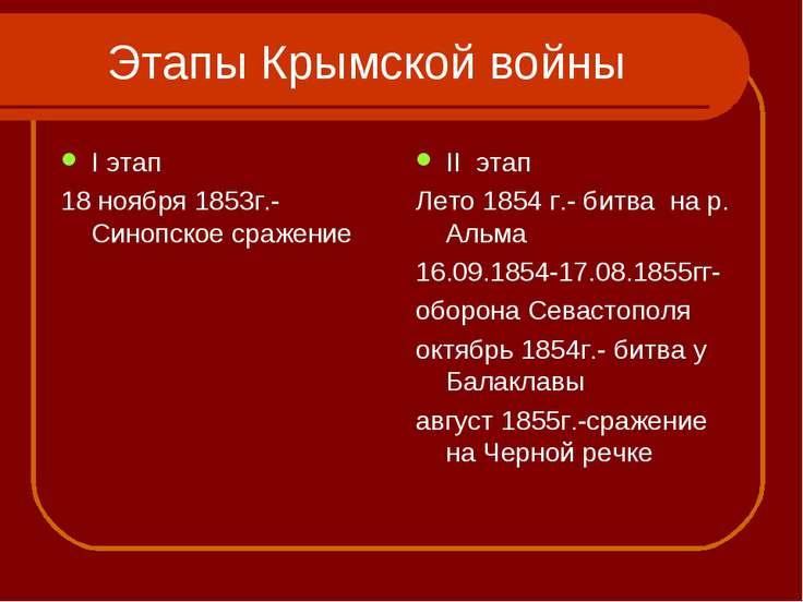 Этапы Крымской войны I этап 18 ноября 1853г.- Синопское сражение II этап Лето...
