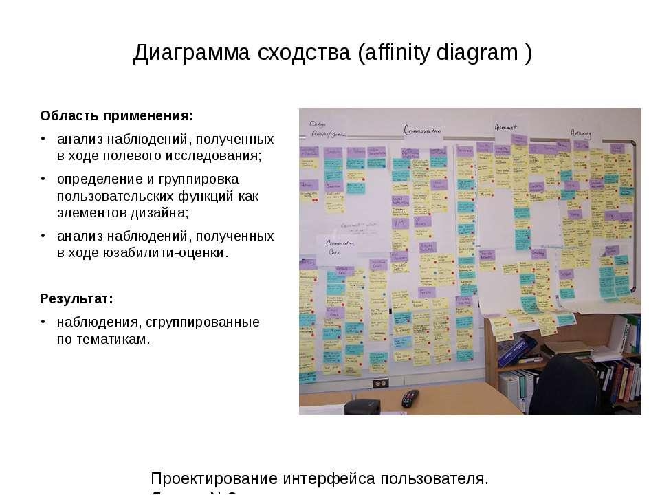 Диаграмма сходства (affinity diagram ) Область применения: анализ наблюдений,...
