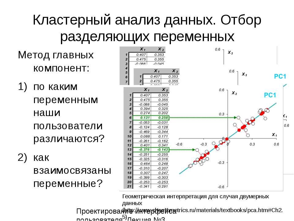 Кластерный анализ данных. Отбор разделяющих переменных Метод главных компонен...