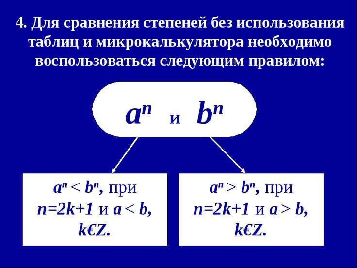 4. Для сравнения степеней без использования таблиц и микрокалькулятора необхо...