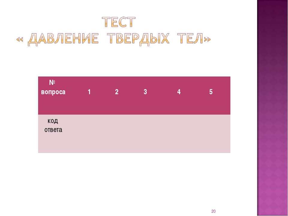 * № вопроса 1 2 3 4 5 код ответа