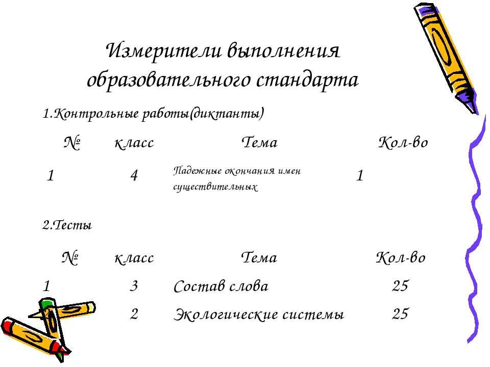 Измерители выполнения образовательного стандарта 2.Тесты 1.Контрольные работы...