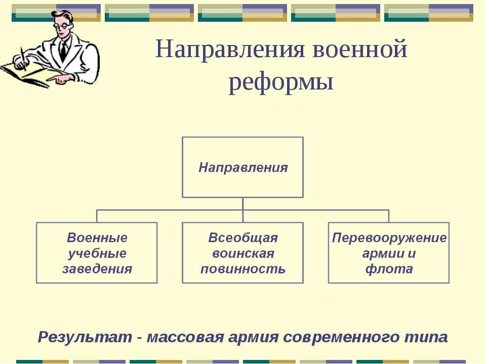 Направления военной реформы Результат - массовая армия современного типа