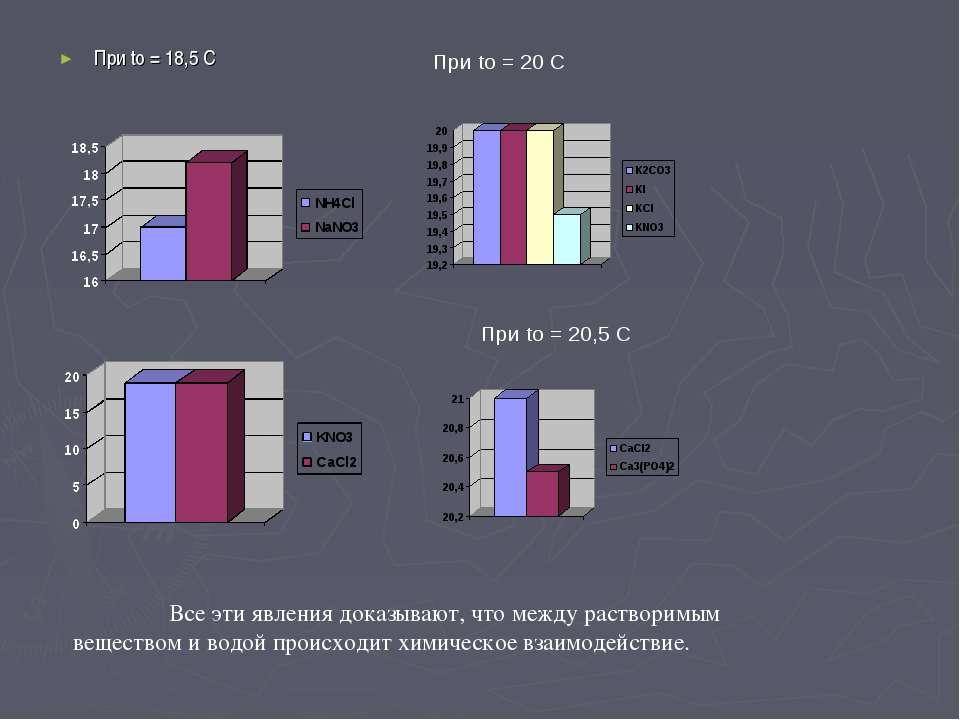 При tо = 18,5 С При tо = 20 С При tо = 20,5 С Все эти явления доказывают, что...