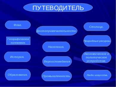 Флаг. Столица. Экономическое и политическое устройства. ПУТЕВОДИТЕЛЬ Образова...