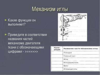 Механизм иглы Какие функции он выполняет? Приведите в соответствие названия ч...