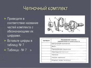 Челночный комплект Приведите в соответствие название частей комплекта с обозн...