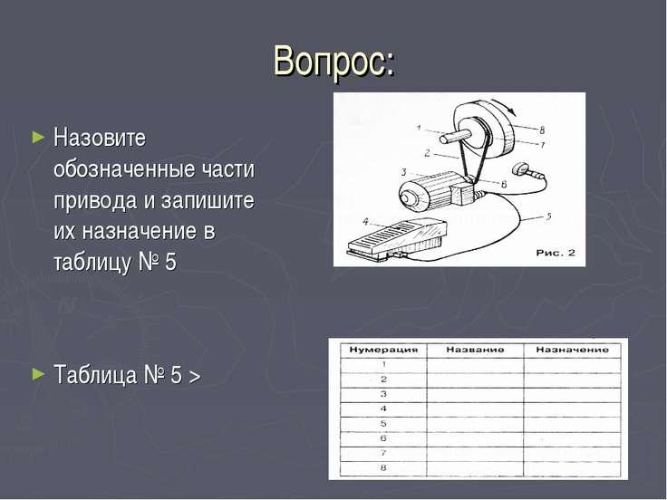 Вопрос: Назовите обозначенные части привода и запишите их назначение в таблиц...