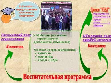 Личностный рост и социализация Обеспечить рост каждой личности Мобильна (пост...
