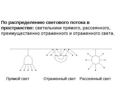 По распределению светового потока в пространстве: светильники прямого, рассея...