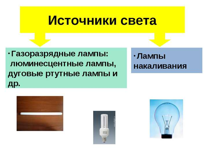 Источники света Газоразрядные лампы: люминесцентные лампы, дуговые ртутные ла...