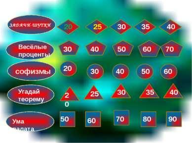 Угадай теорему 35 25 40 70 50 60 40 50 30 40 35 25 30 20 50 60 70 80 90 60 30...