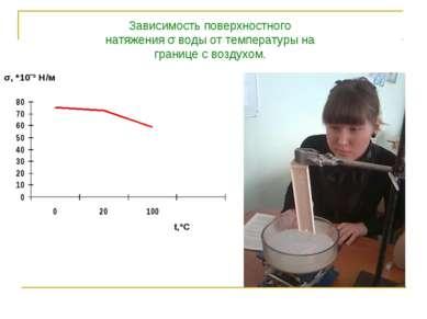 t,ºC σ, *10ˉ³ H/м Зависимость поверхностного натяжения σ воды от температуры ...