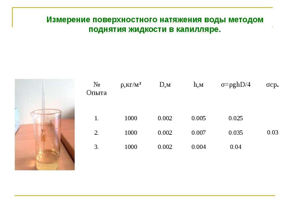 Измерение поверхностного натяжения воды методом поднятия жидкости в капилляре...