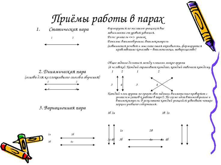 Приёмы работы в парах Статическая пара 1 2 2. Динамическая пара (основа для к...