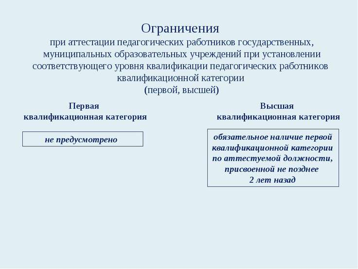 Ограничения при аттестации педагогических работников государственных, муницип...